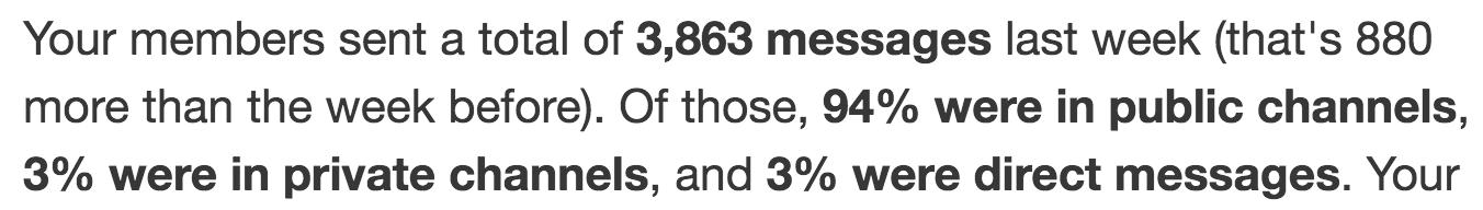 Slackの統計情報